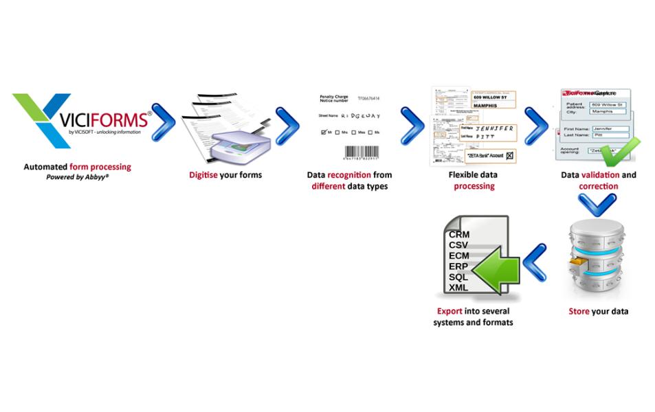 Document management system 6