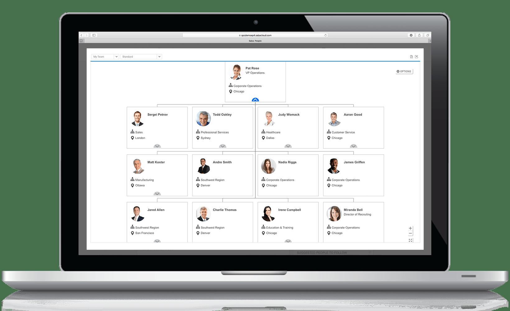organizational-planning