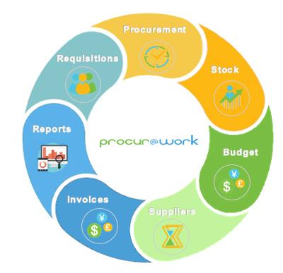 procur@work 1